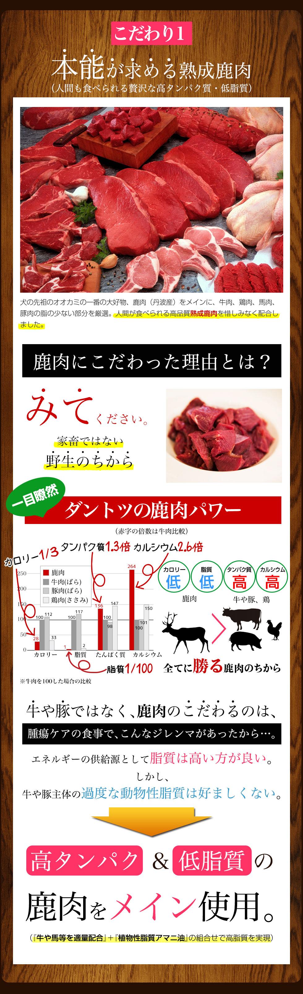 高品質な生肉