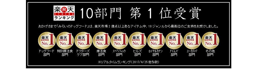 和漢みらいのドッグフードは楽天市場2点以上アイテム中10ジャンルから1位受賞
