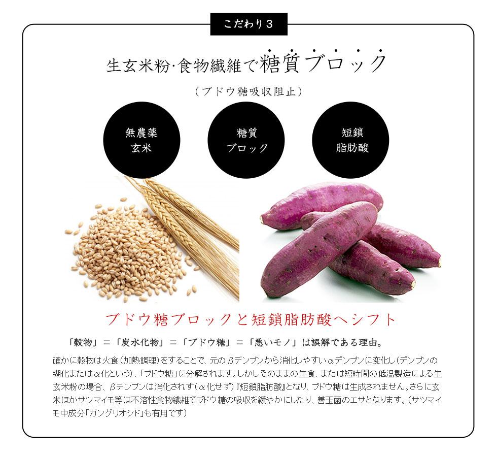こだわり3 生玄米粉・食物繊維で糖質ブロック