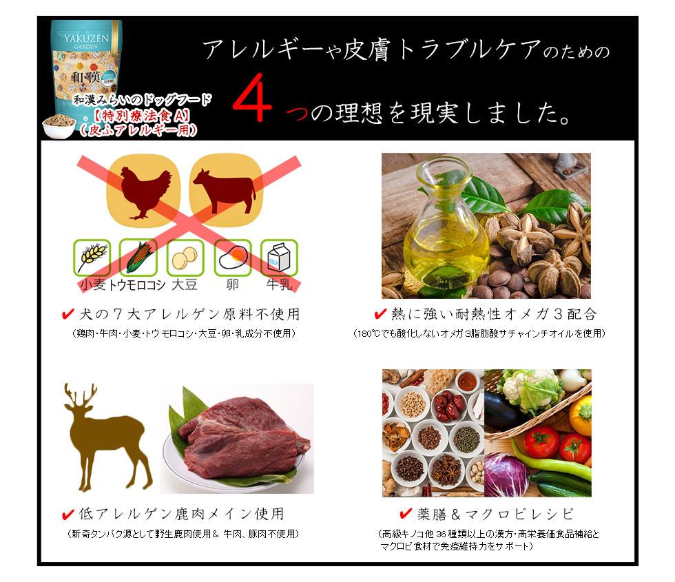 ココをチェック!栄養分析編 皮膚・食物アレルギーの犬のフード選びは