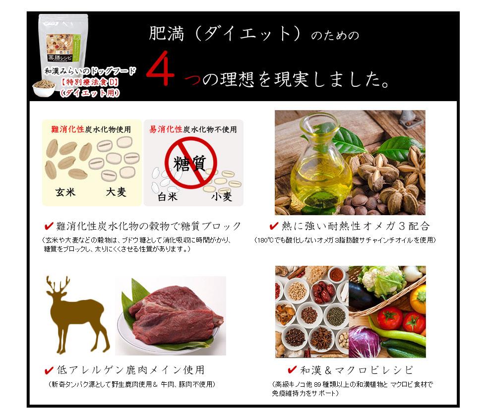ココをチェック!栄養分析編 犬のダイエット・減量・肥満の犬のフード選びは