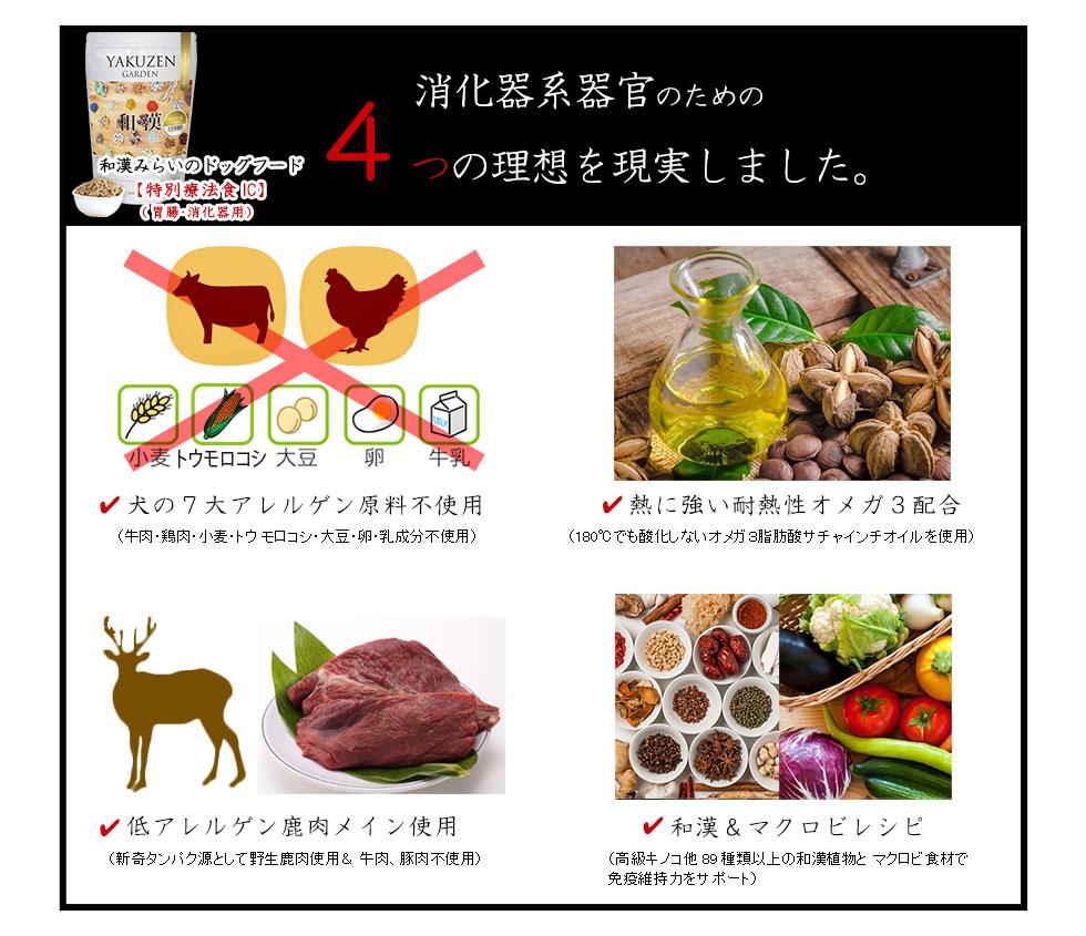 ココをチェック!栄養分析編 犬の蛋白漏出性腸症・低アルブミン血症の犬のフード選びは