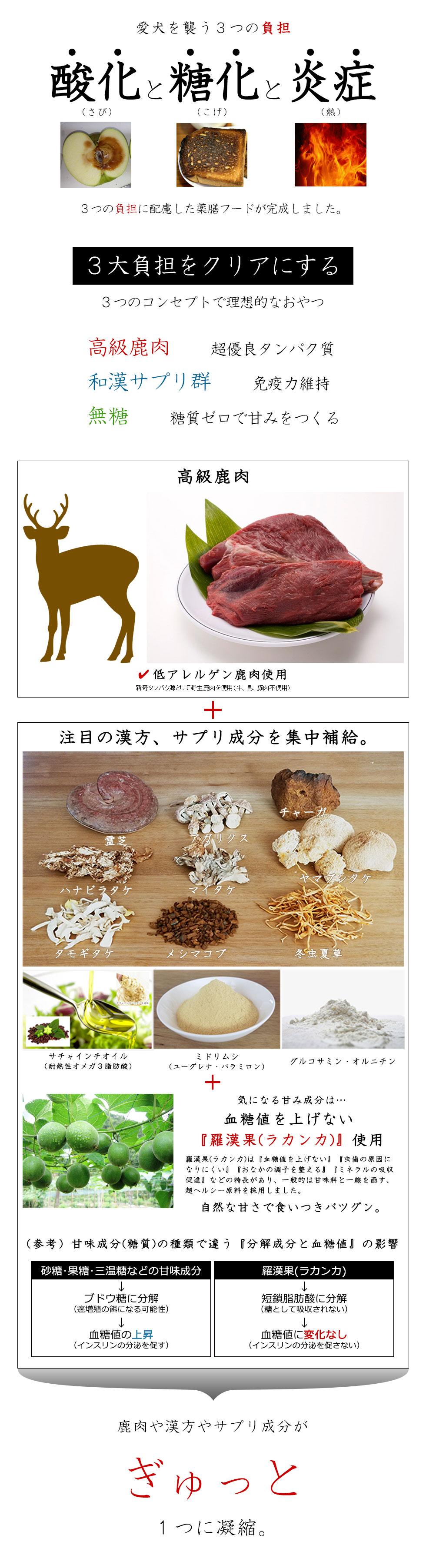 愛犬を奪う3つの負担 酸化(さび)と糖化(こげ)と炎症(熱)を配慮 低アレルゲン鹿肉、注目漢方集中補給、和漢+クッキー