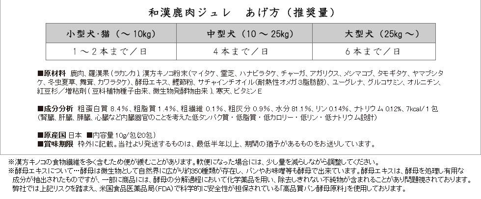 薬膳鹿肉ジュレ あげ方(推奨量)