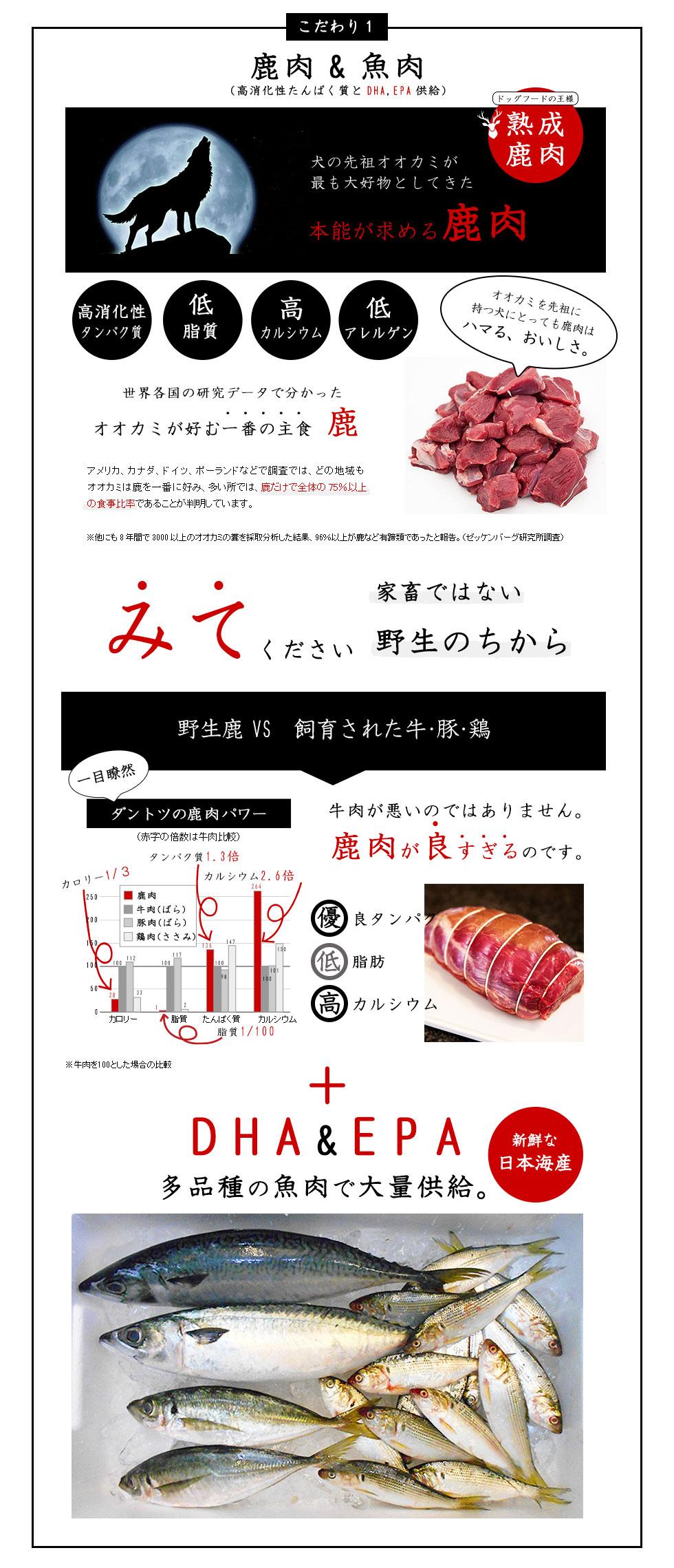 こだわり1 鹿肉&魚肉(高消化性たんぱく質とDHA、EPA供給)