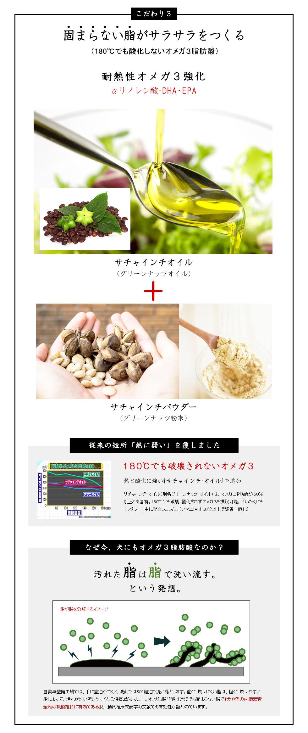 こだわり2 耐熱性オメガ3強化 αリノレン酸・DHA・EPA サチャインチオイル(グリーンナッツオイル)、サチャインチパウダー(グリーンナッツ粉末)