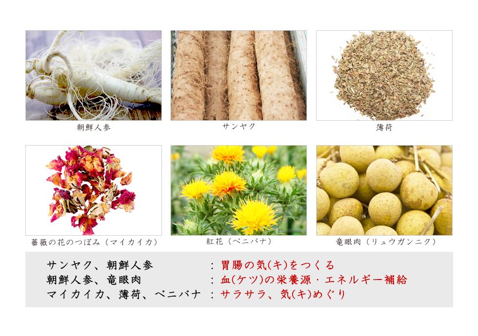 朝鮮人参 サンヤク 薄荷(ハッカ) 薔薇の花のつぼみ(マイカイカ) ベニバナ 竜眼肉(リュウガン