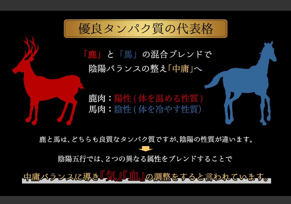 優良たんぱく質の代表格 鹿と馬の混合ブレンド
