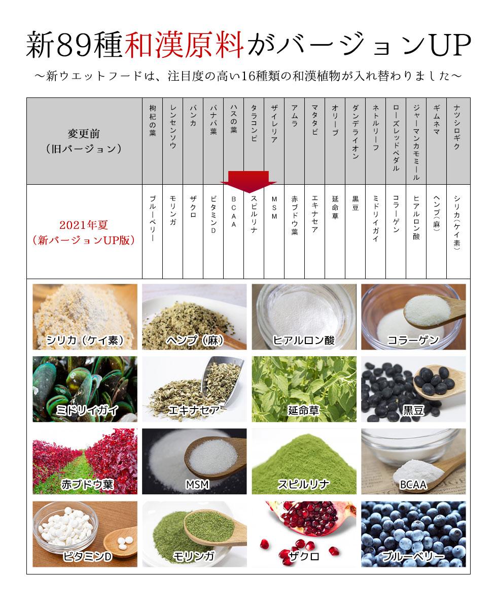 新89種和漢原料がバージョンUP 新ウエットフードは、注目度の高い16種類の和漢植物が入れ替わりました。